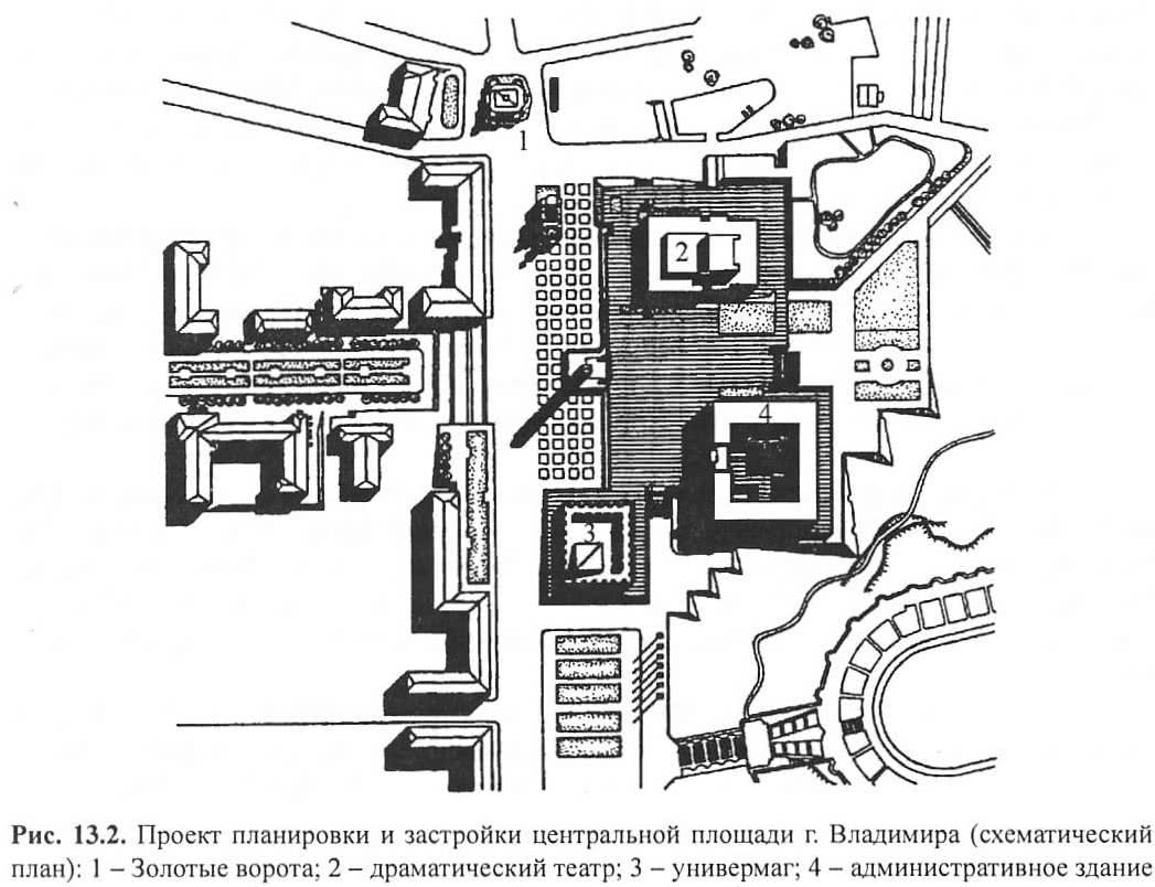 Рис. 13.2. Проект планировки и застройки центральной площади г. Владимира