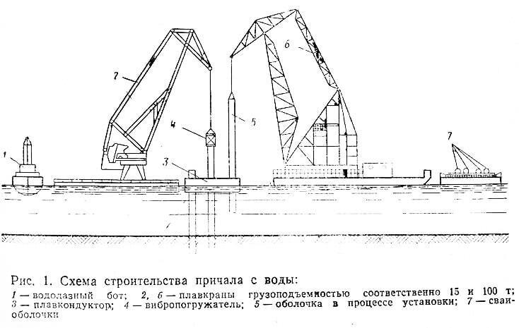 Рис. 1. Схема строительства причала с воды