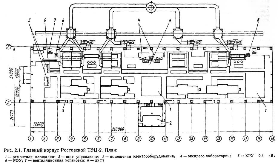 Рис. 2.1. Главный корпус Ростовской ТЭЦ-2