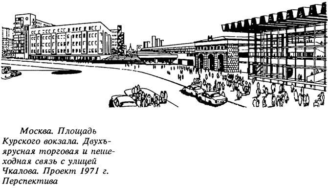 Москва. Площадь Курского вокзала