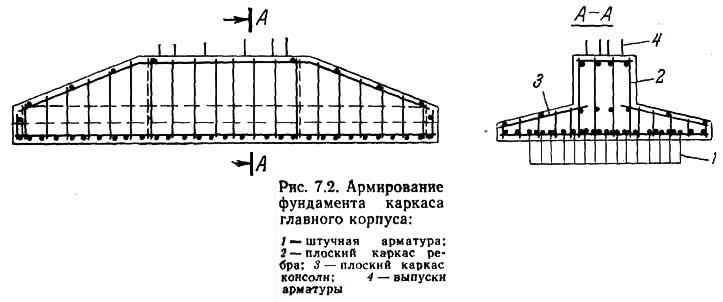 Рис. 7.2. Армирование фундамента каркаса главного корпуса