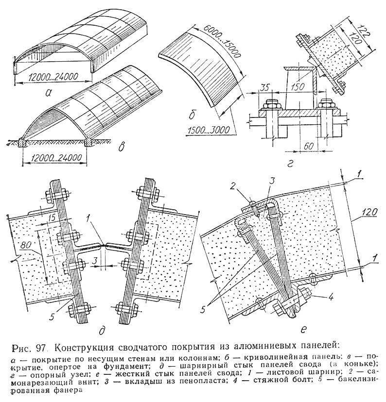 Рис. 97 Конструкция сводчатого покрытия из алюминиевых панелей