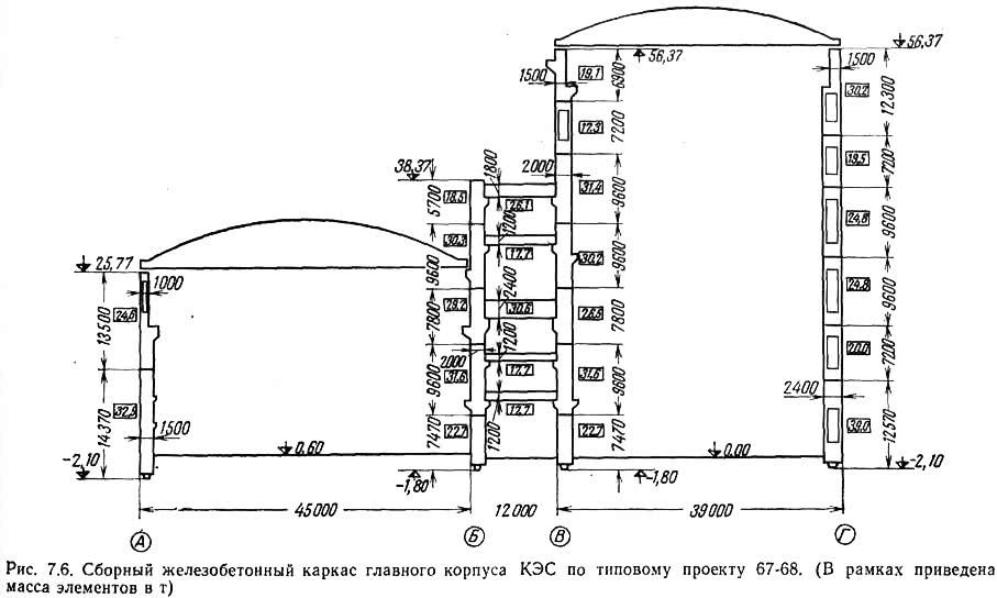 Рис. 7.6. Сборный железобетонный каркас главного корпуса КЭС по типовому проекту 67-68