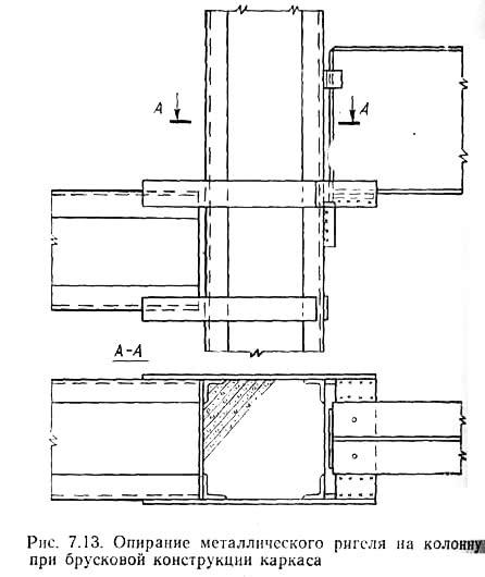 Рис. 7.13. Опирание металлического ригеля на колонну при брусковой конструкции каркаса
