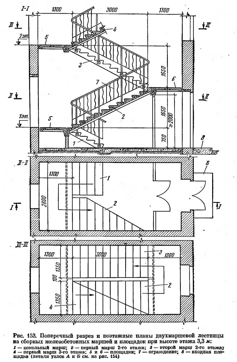 Рис. 153. Поперечный разрез и поэтажные планы двухмаршевой лестницы