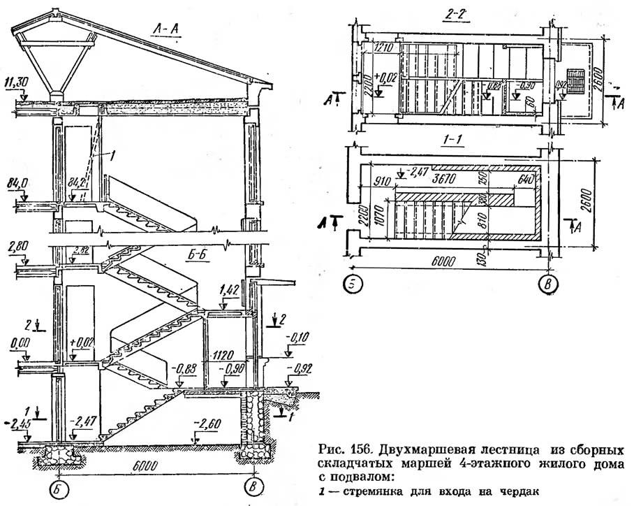 Рис. 156. Двухмаршевая лестница из сборных складчатых маршей