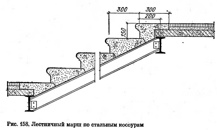 Рис. 158. Лестничный марш по стальным косоурам