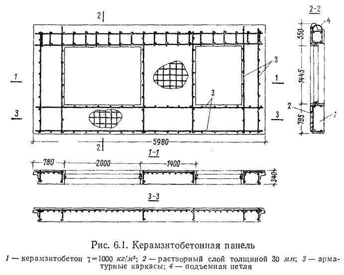 Рис. 6.1. Керамзитобетонная панель