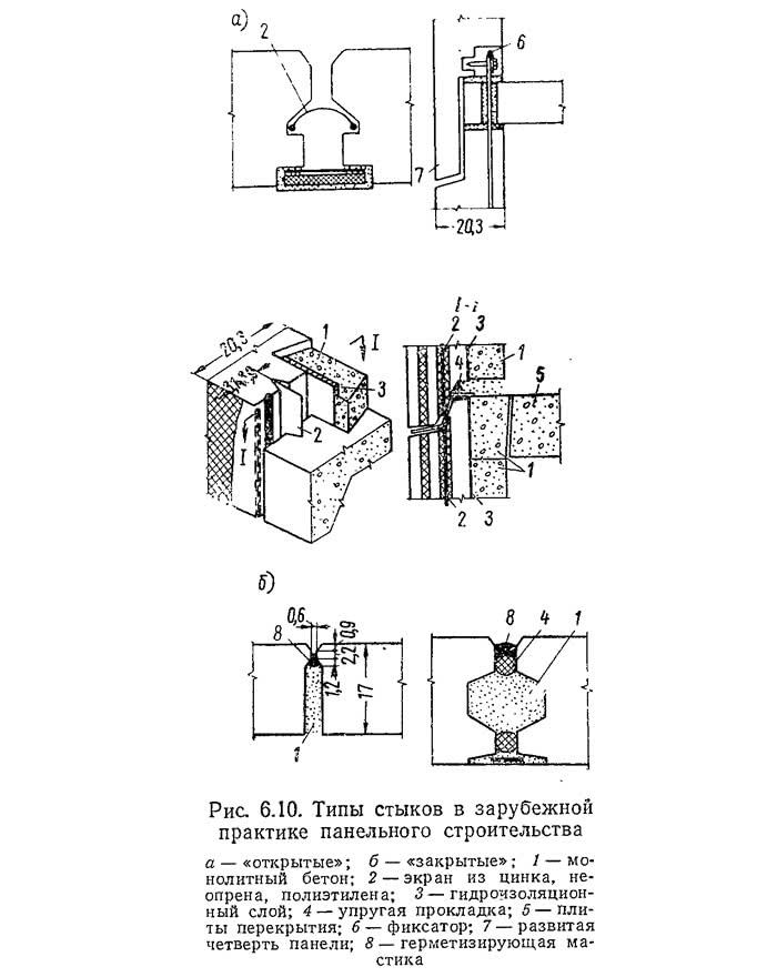 Рис. 6.10. Типы стыков в зарубежной практике панельного строительства