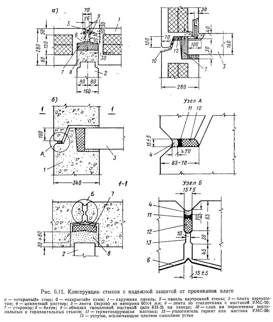 Рис. 6.11. Конструкции стыков с надежной защитой от проникания влаги