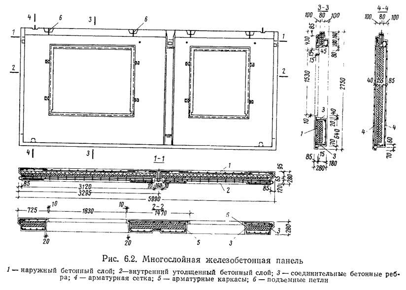 Рис. 6.2. Многослойная железобетонная панель