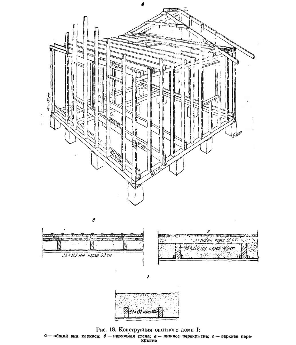 Рис. 18. Конструкция опытного дома I