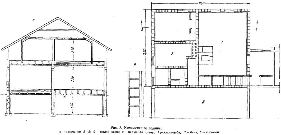 Рис. 3. Комплексное здание