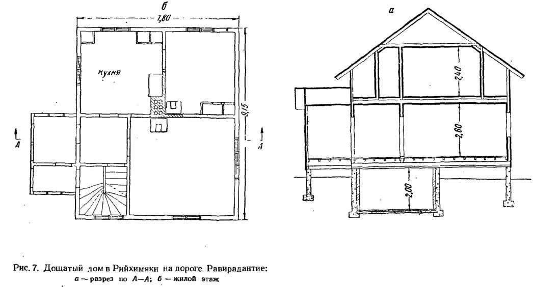 Рис. 7. Дощатый дом в Рийхимяки на дороге Равирадантие