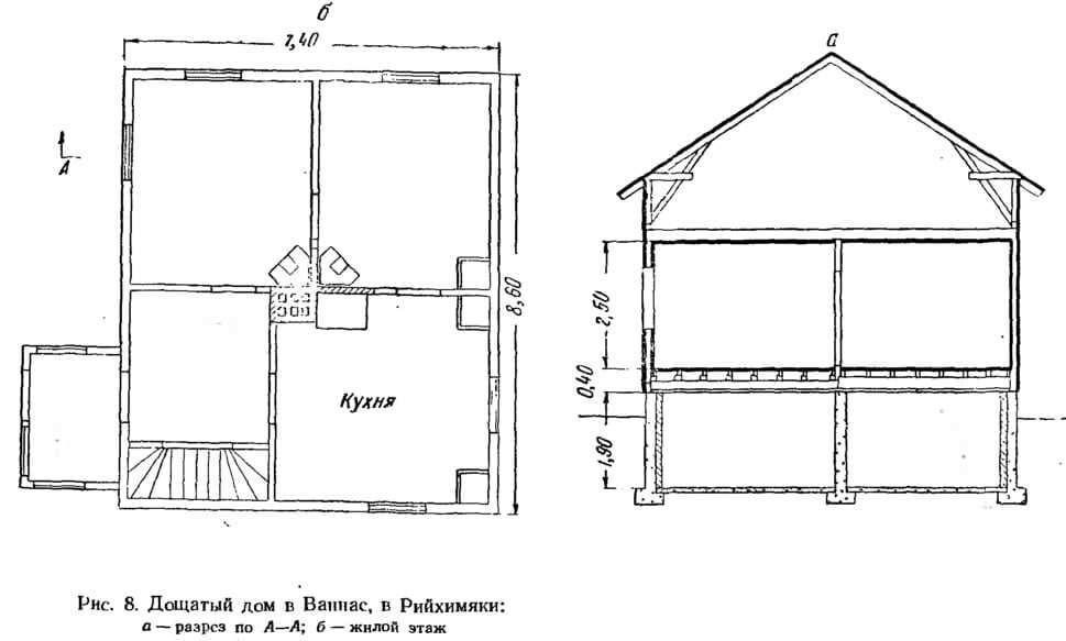 Рис. 8. Дощатый дом в Ваннас, в Рийхимяки