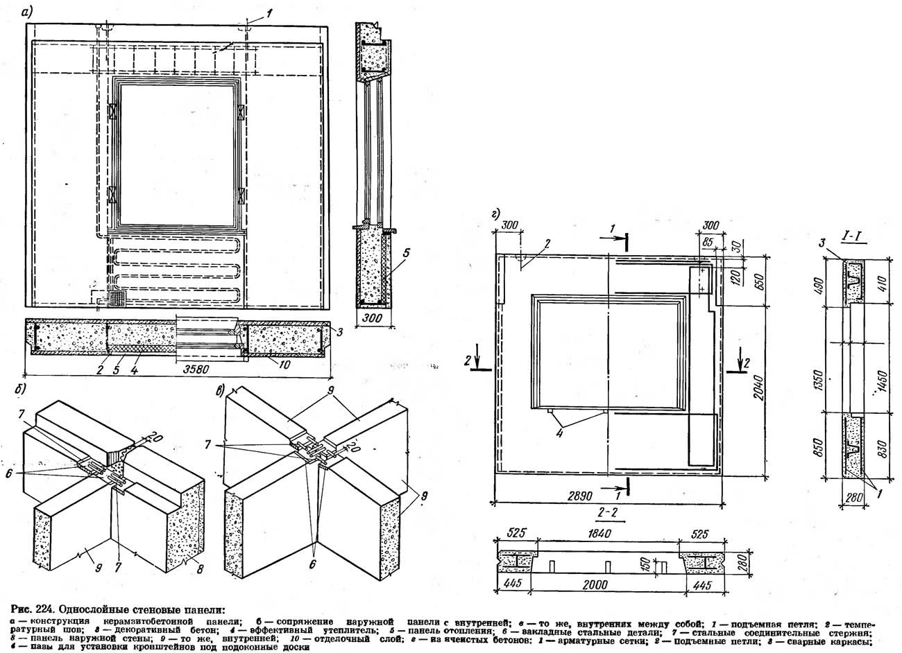 Рис. 224. Однослойные стеновые панели