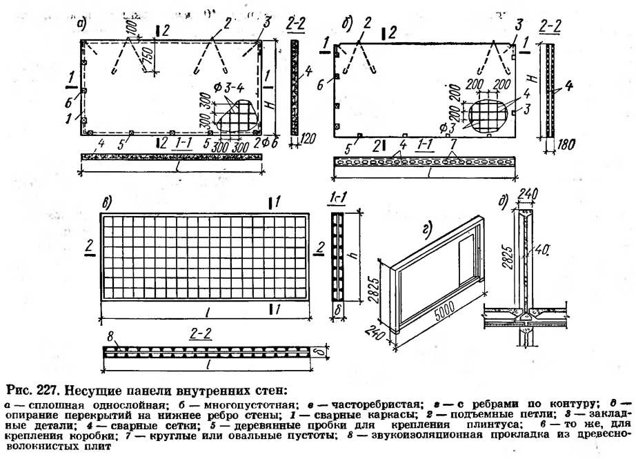 Рис. 227. Несущие панели внутренних стен