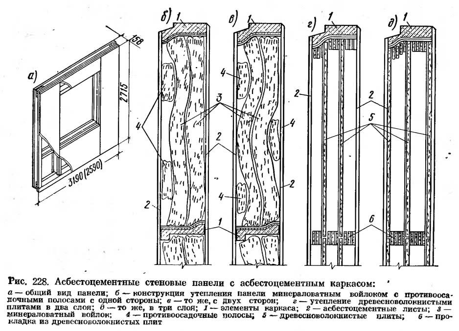 Рис. 228. Асбестоцементные стеновые панели с асбестоцементным каркасом