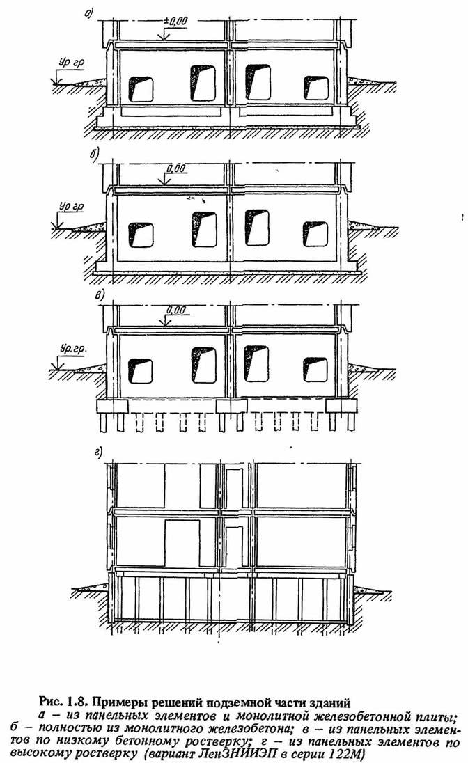 Рис. 1.8. Примеры решений подземной части зданий