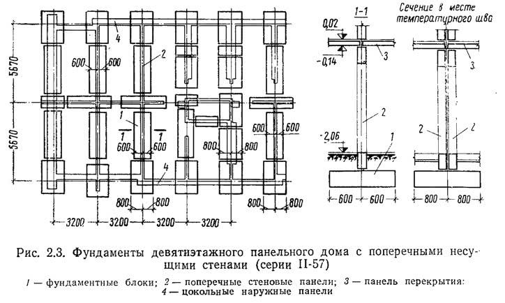Рис. 2.3. Фундаменты девятиэтажного панельного дома с поперечными несущими стенами
