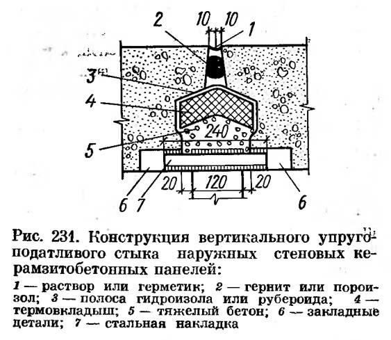 Рис. 231. Конструкция вертикального упруго-податливого стыка