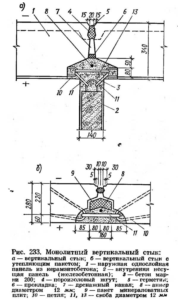 Рис. 233. Монолитный вертикальный стык