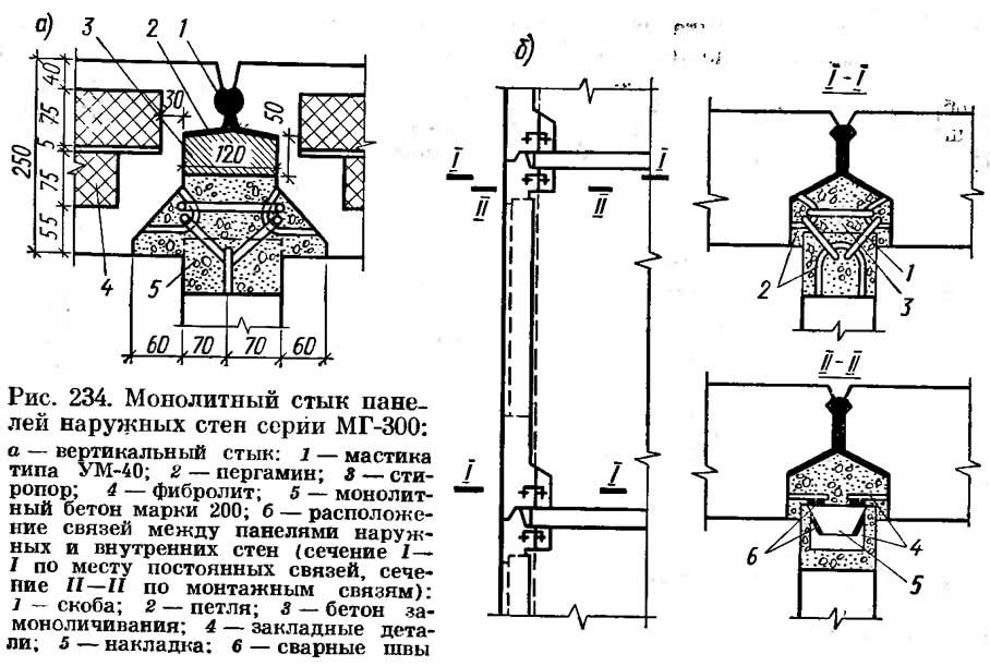 Рис. 234. Монолитный стык панелей наружных стен серии МГ-300