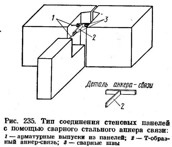 Рис. 235. Тип соединения стеновых панелей с помощью сварного стального анкера связи