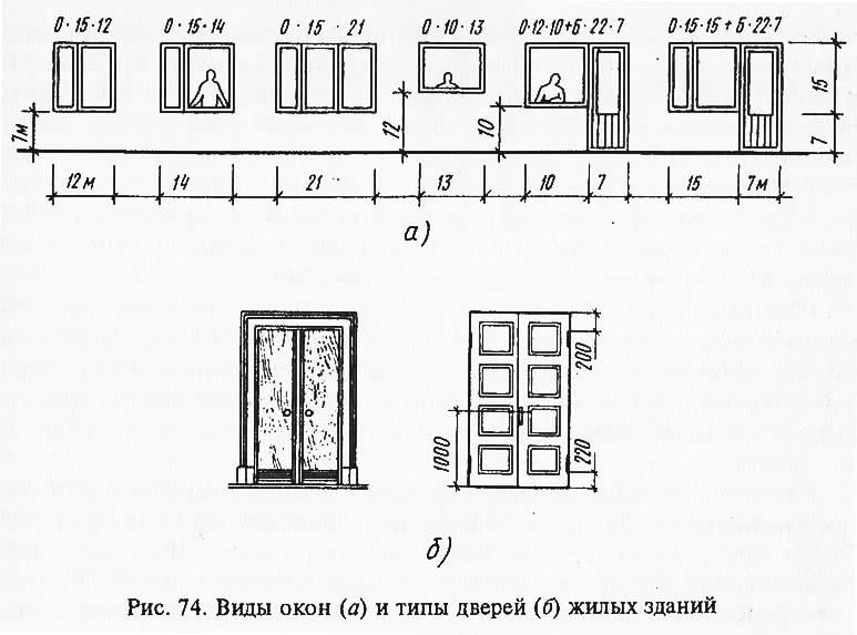 Рис. 74. Виды окон и типы дверей жилых зданий