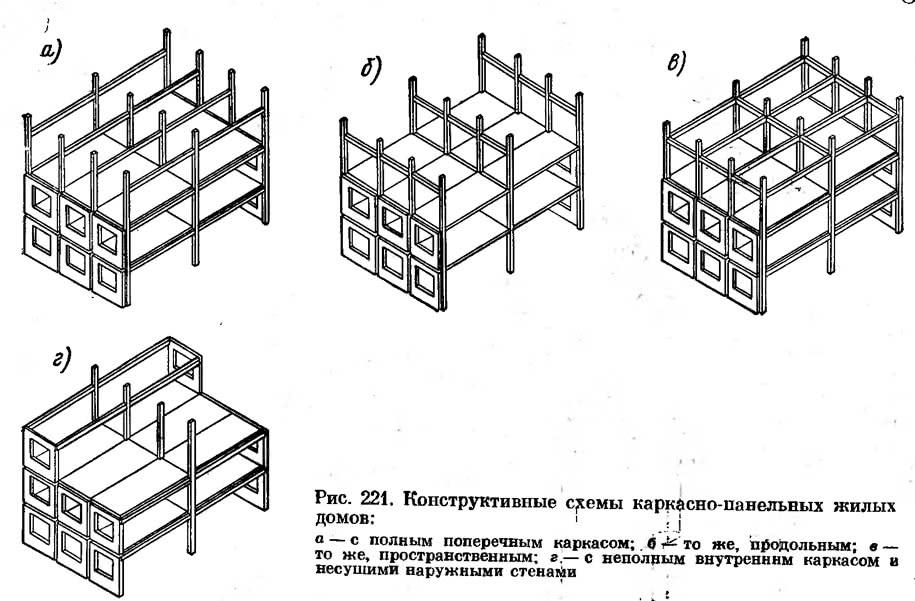 Рис. 221. Конструктивные схемы каркасно-панельных жилых домов