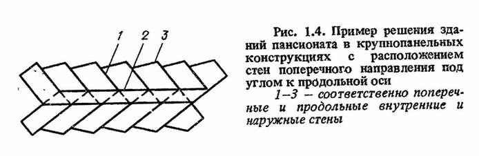 Рис. 1.4. Пример решения зданий пансионата в крупнопанельных конструкциях