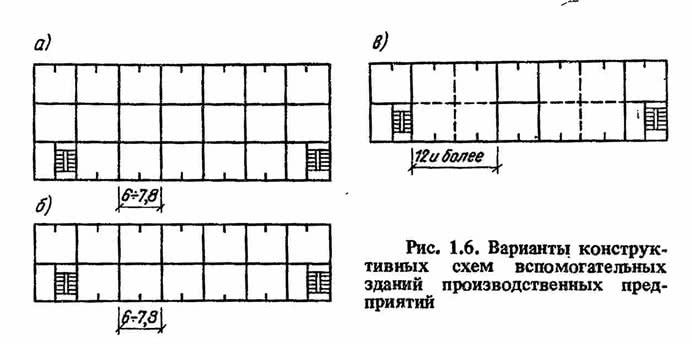 Рис. 1.6. Варианты конструктивных схем вспомогательных зданий производственных предприятий