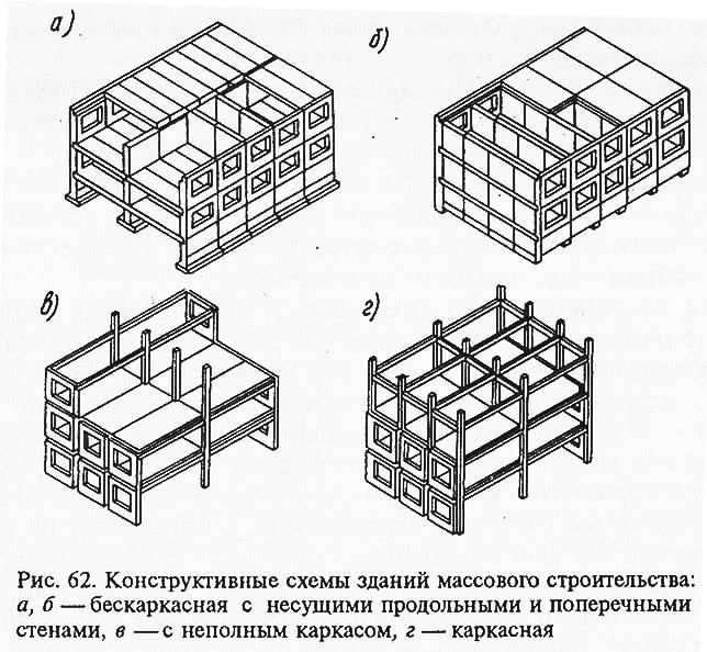 Рис. 62. Конструктивные схемы зданий массового строительства