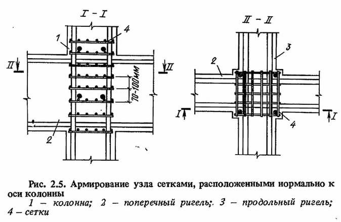 Рис. 2.5. Армирование узла сетками, расположенными нормально к оси колонны