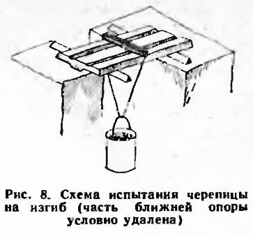 Рис. 8. Схема испытания черепицы на изгиб
