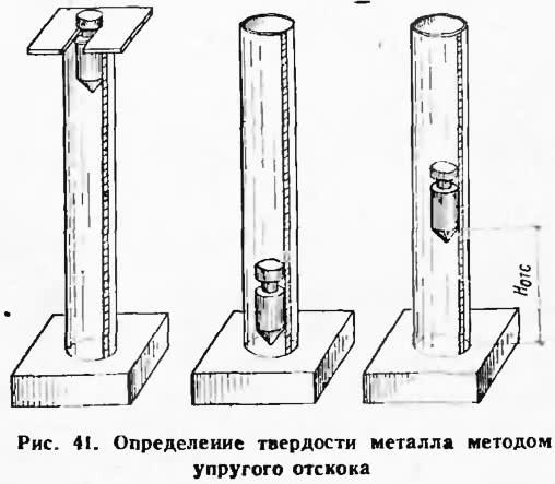 Рис. 41. Определение твердости металла методом упругого отскока