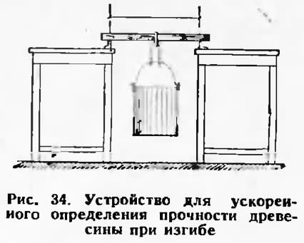 Рис. 34. Устройство для определения прочности древесины при изгибе