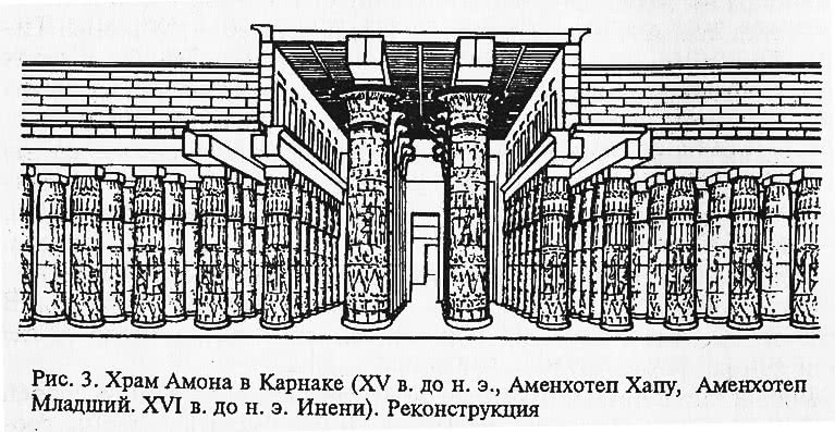 Рис. 3. Храм Амона в Карнаке