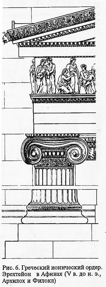 Рис. 6. Греческий ионический ордер. Эрехтейон в Афинах