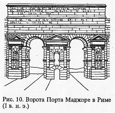 Рис. 10. Ворота Порта Маджоре в Риме