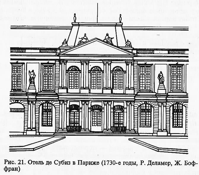 Рис. 21. Отель де Субиз в Париже