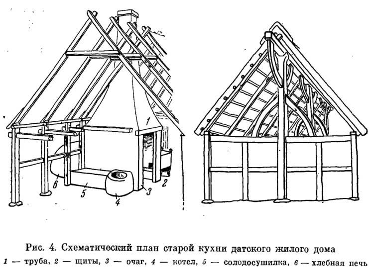 Рис. 4. Схематический план старой кухни датского жилого дома