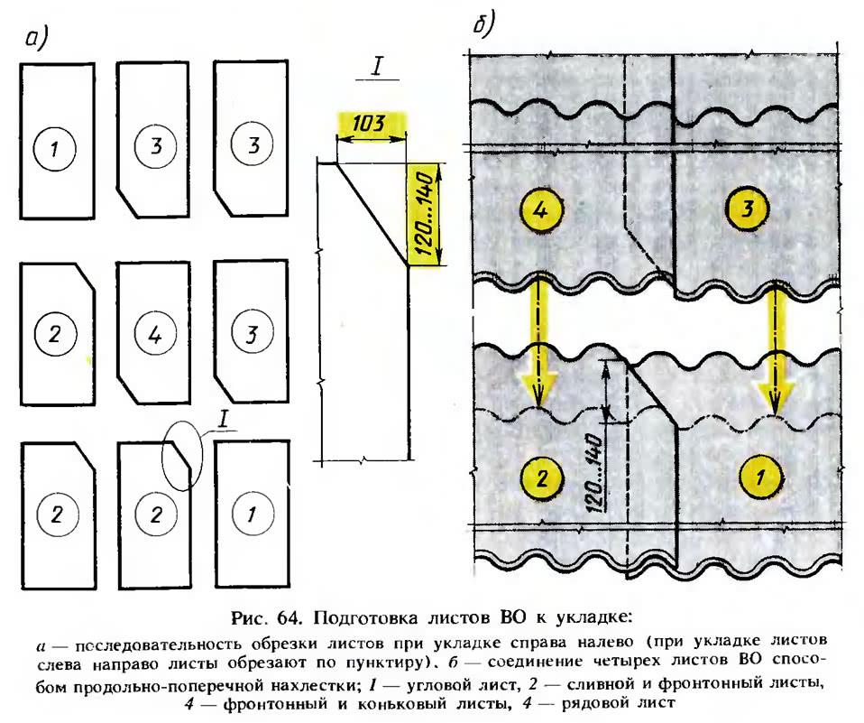 Рис. 64. Подготовка листов ВО к укладке