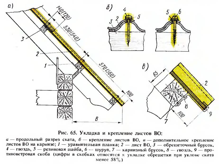 Рис. 65. Укладка и крепление листов ВО