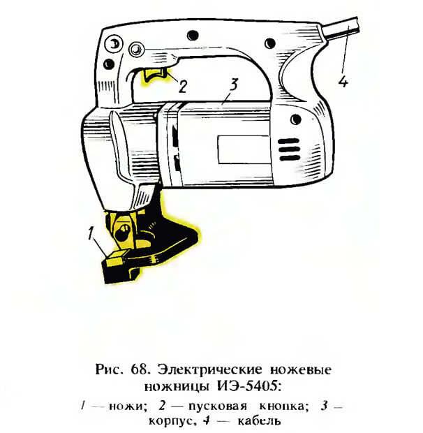 Рис. 68. Электрические ножевые ножницы ИЭ-5405