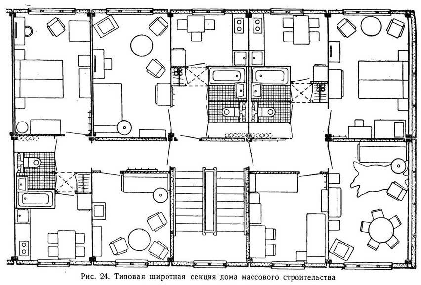 Рис. 24. Типовая широтная секция дома массового строительства