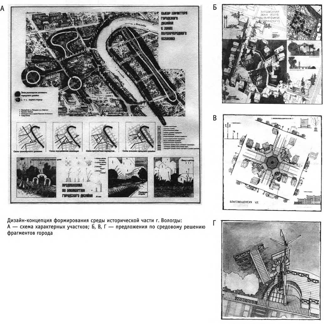 Дизайн-концепция формирования среды исторической части г. Вологды
