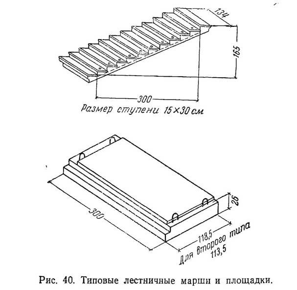 Рис. 40. Типовые лестничные марши и площадки