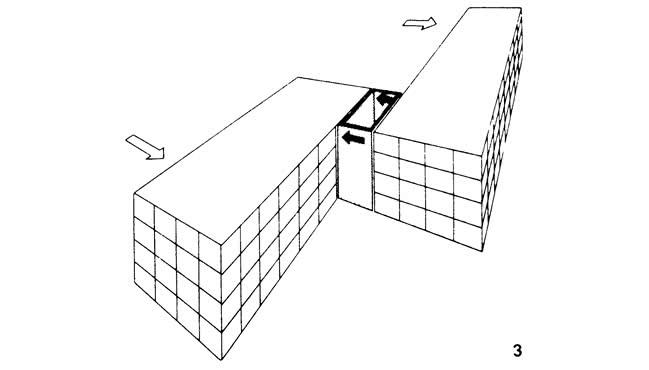 Рисунок 3.