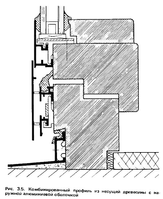 Рис. 3.5. Комбинированный профиль из несущей древесины с наружной алюминиевой оболочкой